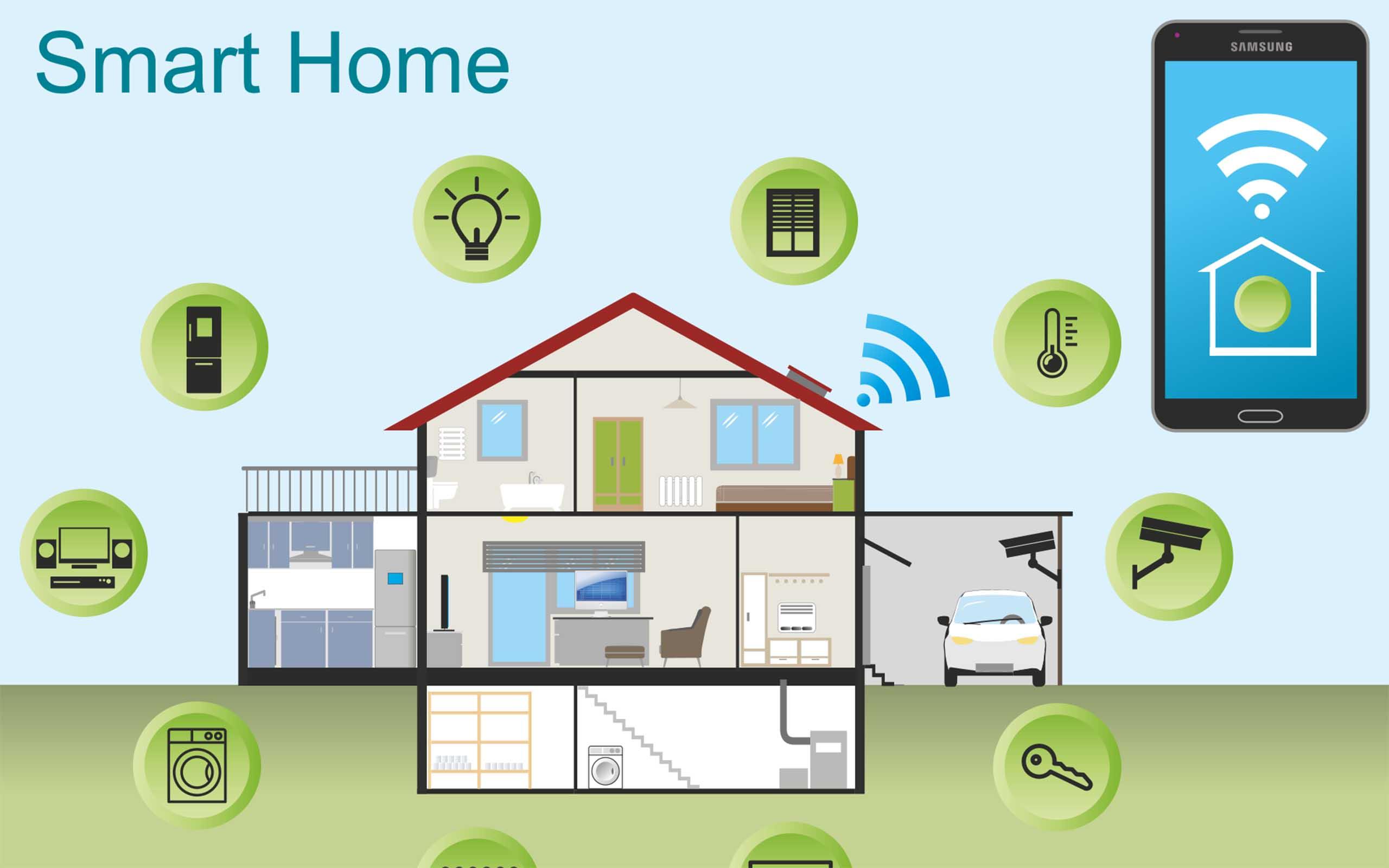 Was ist Smart Home? Das sind die wichtigsten Komponenten der Hausautomation!